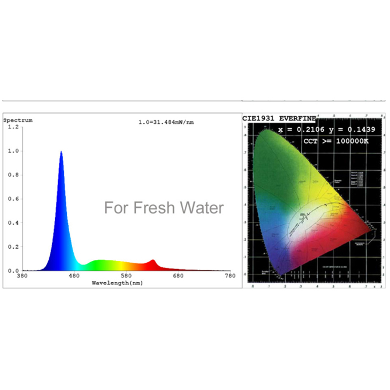 Sanrise Aqua Wave Nano LED Freshwater 3