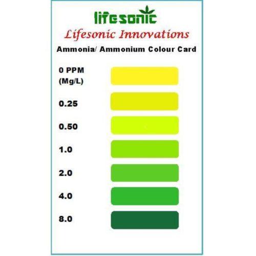 Lifesonic Ammonia test kit Indiefur.com