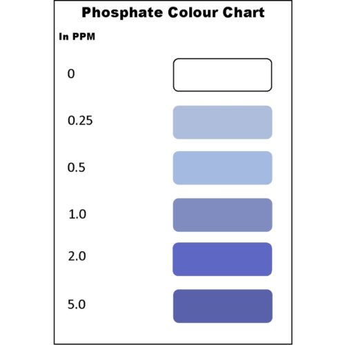 Lifesonic Phosphate test kit Indiefur.com