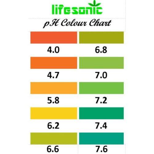 Lifesonic PH Test Kit 1